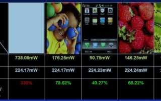Служба, которая не спит. 3 способа обойти режимы энергосбережения Android в своей программе