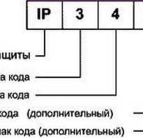Что означает степень защиты IP – расшифровка, таблица, примеры использования