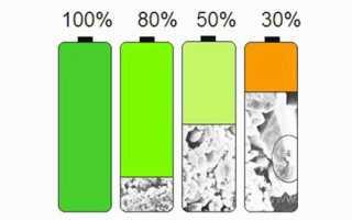 В настоящее время эффект памяти также обнаружен и в литий-ионных батареях