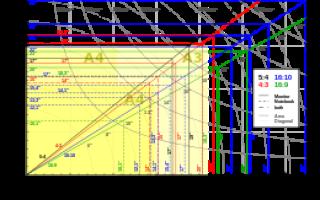 Размер дисплея — Display size