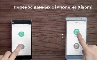 Как перенести данные с Айфона на Xiaomi